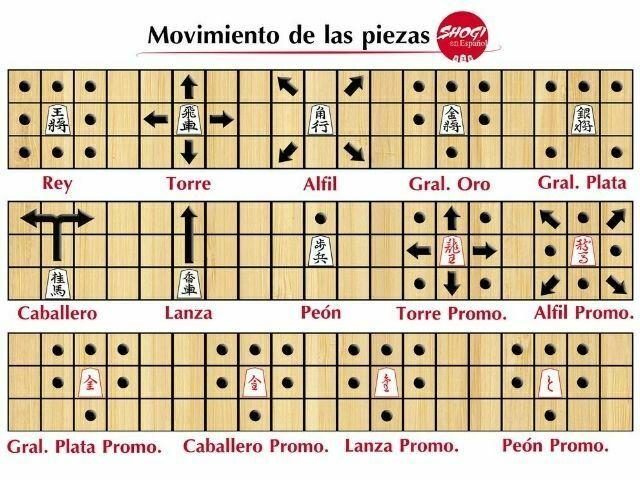 Hoja de movimientos de las piezas de shogi